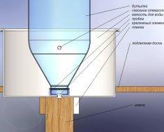 Схема изготовления вакуумной модели