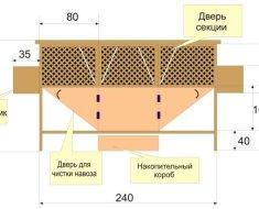 Схематический проект клетки