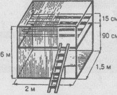 Схема деревянного миниатюрного птичника