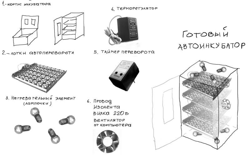 Набор для создания инкубатора из холодильника