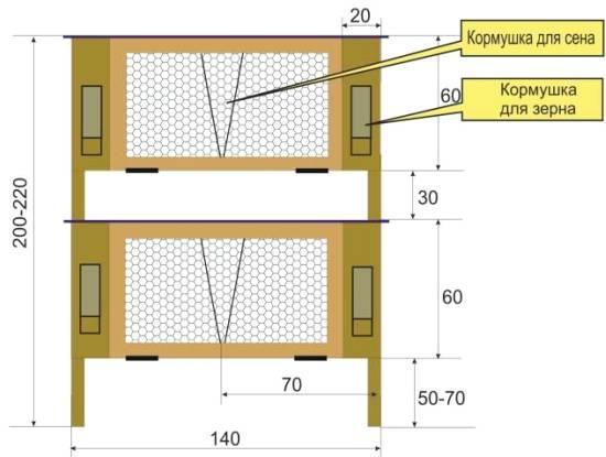Двухъяручная конструкция