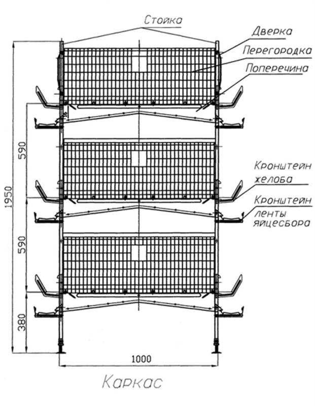 Схема стандартного курятника своими руками
