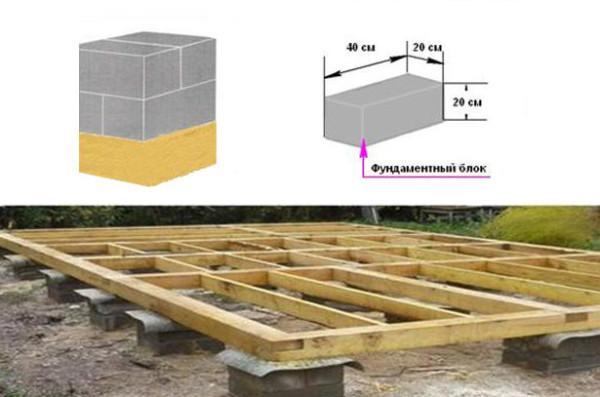 Пример постройки фундамента
