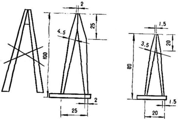 Схема правилок