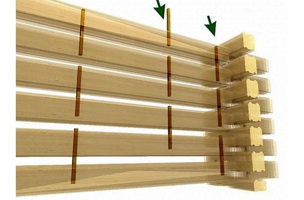 Схема правильной укладки бруса для стен